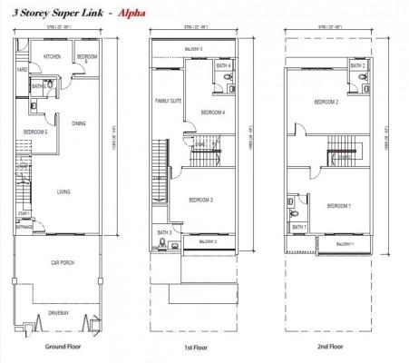 Bandar Sungai Long Kajang House For Sale By Jason Chen